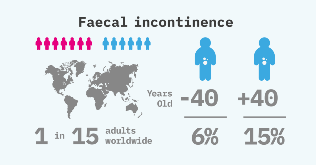 Support_In_Continence_Infographics_1-15 Adults FI & 27 M in EU