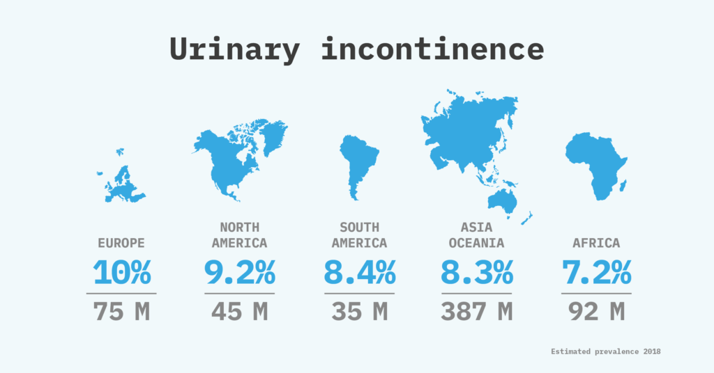 Support_In_Continence_Infographics_Geography and UI-