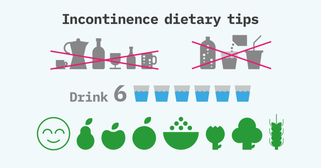 Support_In_Continence_Infographics_Incontinence Dietary Tips