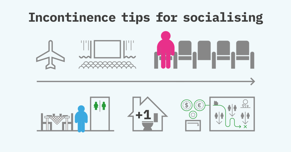 Support_In_Continence_Infographics_Incontinence Tips for Socialize