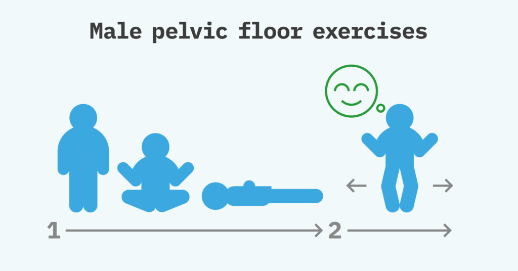 Support_In_Continence_Infographics_Male Pelvic Floor Exercise 1-2