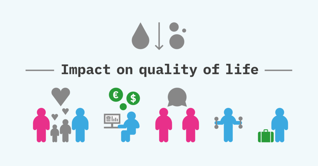 Support_In_Continence_Infographics_UI Affect Life