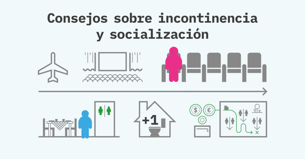 Support_In_Continence_Infographics_Incontinence Tips for Socialize ES