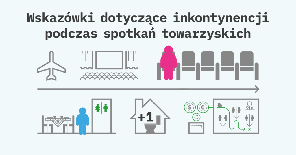 Support_In_Continence_Infographics_Incontinence Tips for Socialize_PL
